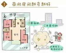 售楼小姐秘而不宣的9大买房窍门 房子同层排水更佳-房产频道-和讯